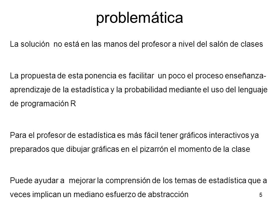 problemática La solución no está en las manos del profesor a nivel del salón de clases.