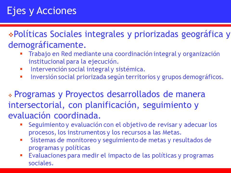 Ejes y Acciones Políticas Sociales integrales y priorizadas geográfica y demográficamente.