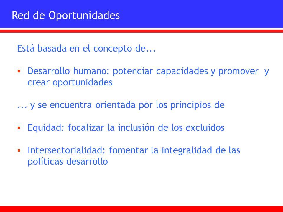 Red de Oportunidades Está basada en el concepto de...