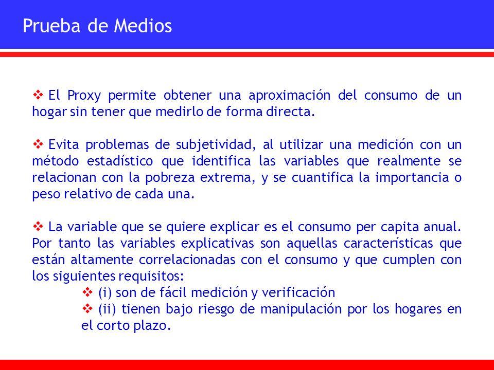 Prueba de Medios El Proxy permite obtener una aproximación del consumo de un hogar sin tener que medirlo de forma directa.