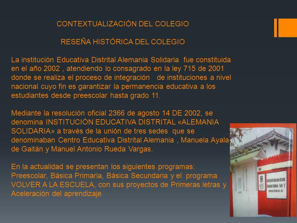 CONTEXTUALIZACIÓN DEL COLEGIO RESEÑA HISTÓRICA DEL COLEGIO