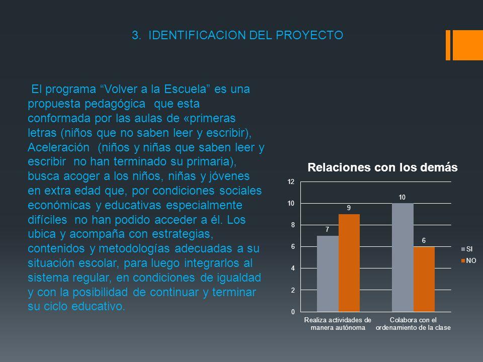 3. IDENTIFICACION DEL PROYECTO