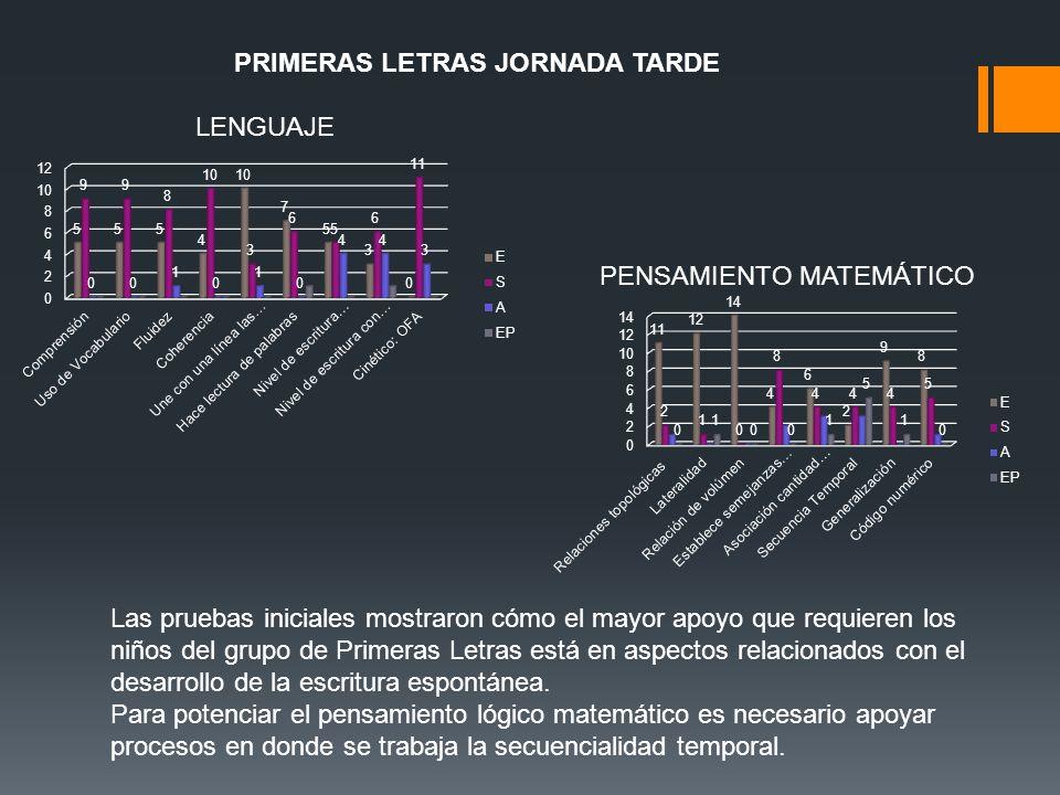 PRIMERAS LETRAS JORNADA TARDE