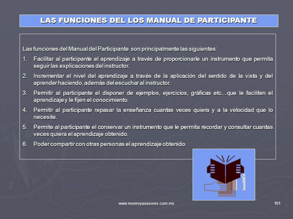 LAS FUNCIONES DEL LOS MANUAL DE PARTICIPANTE