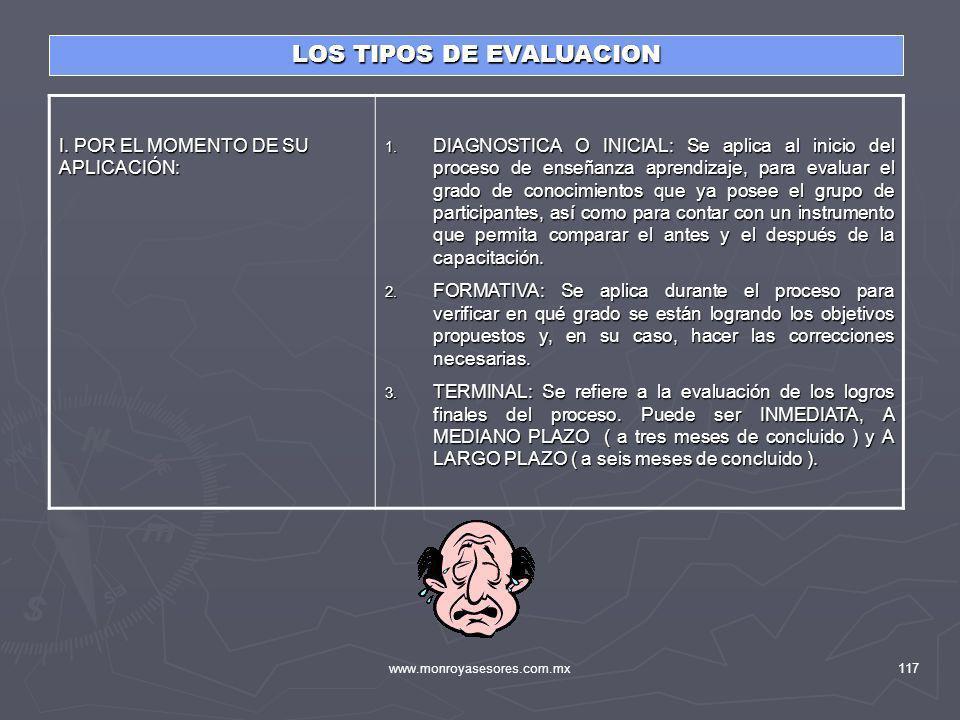 LOS TIPOS DE EVALUACION