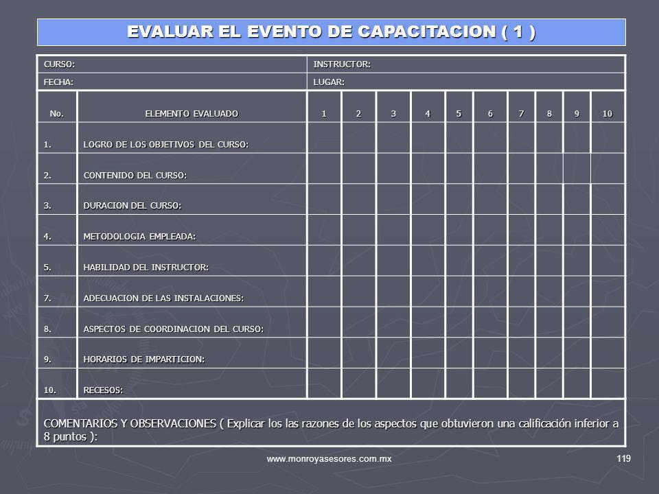 EVALUAR EL EVENTO DE CAPACITACION ( 1 )