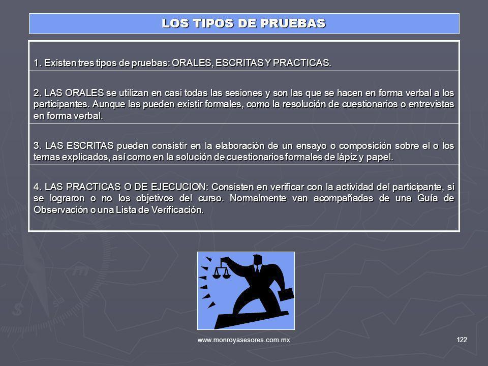 LOS TIPOS DE PRUEBAS 1. Existen tres tipos de pruebas: ORALES, ESCRITAS Y PRACTICAS.