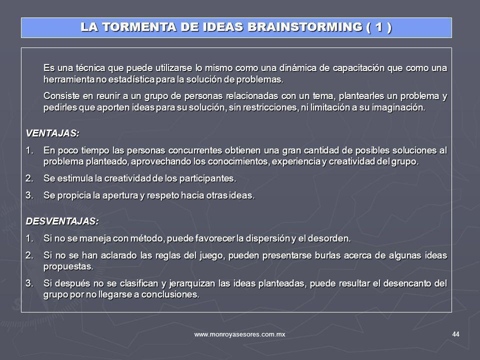 LA TORMENTA DE IDEAS BRAINSTORMING ( 1 )