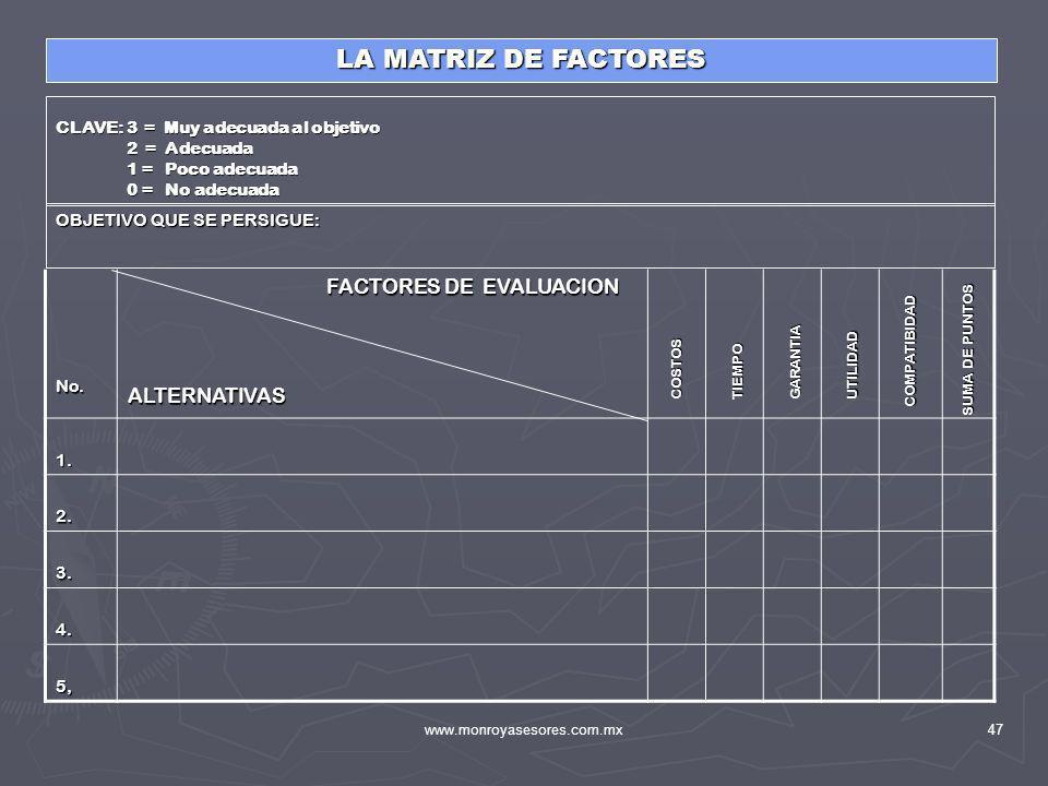 LA MATRIZ DE FACTORES FACTORES DE EVALUACION ALTERNATIVAS