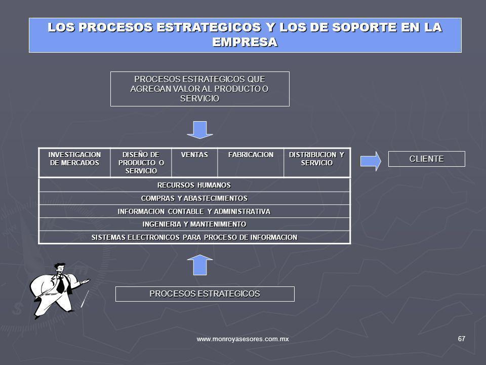 LOS PROCESOS ESTRATEGICOS Y LOS DE SOPORTE EN LA EMPRESA