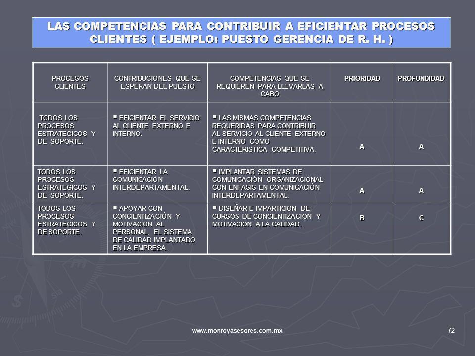 LAS COMPETENCIAS PARA CONTRIBUIR A EFICIENTAR PROCESOS CLIENTES ( EJEMPLO: PUESTO GERENCIA DE R. H. )
