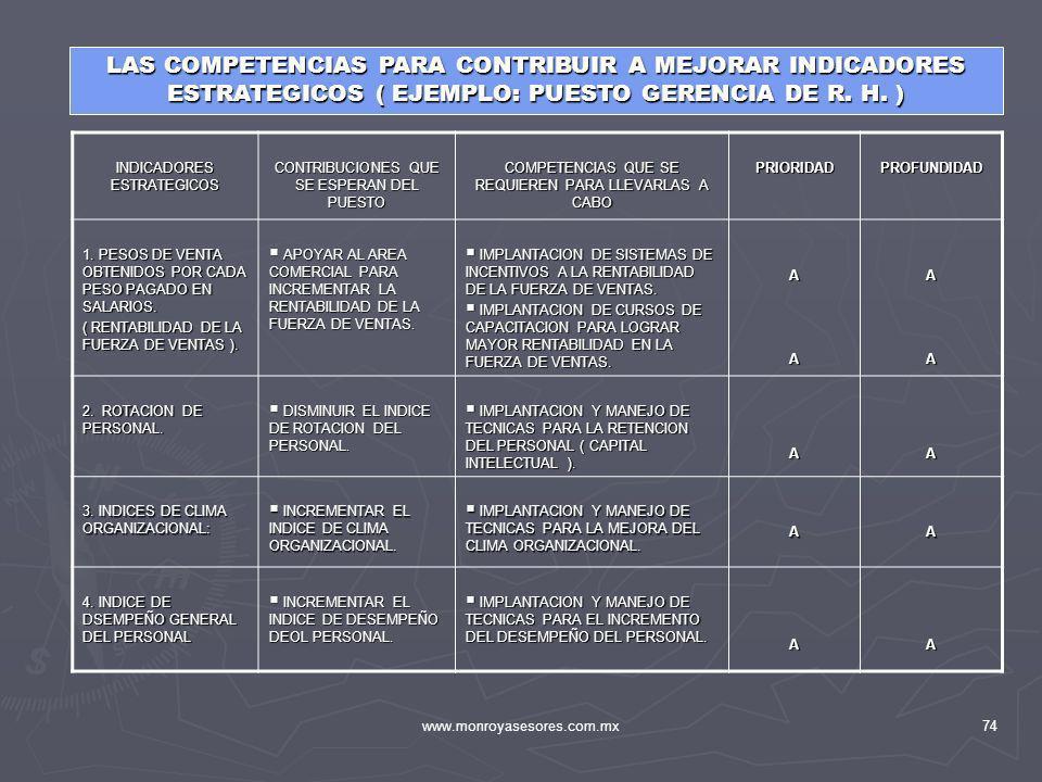 LAS COMPETENCIAS PARA CONTRIBUIR A MEJORAR INDICADORES ESTRATEGICOS ( EJEMPLO: PUESTO GERENCIA DE R. H. )