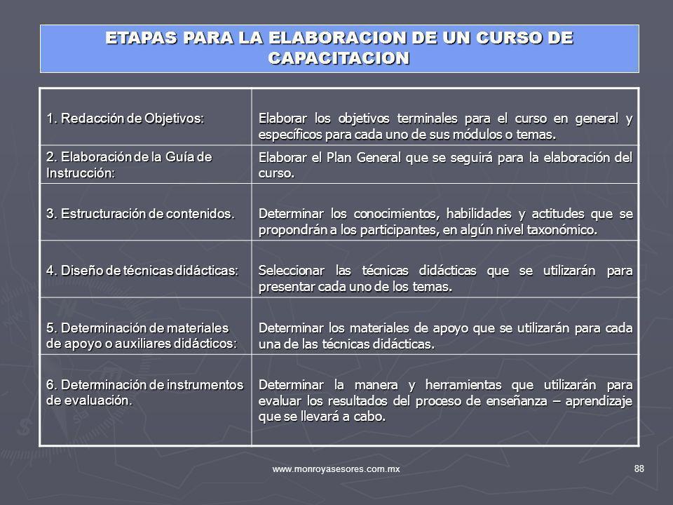 ETAPAS PARA LA ELABORACION DE UN CURSO DE CAPACITACION