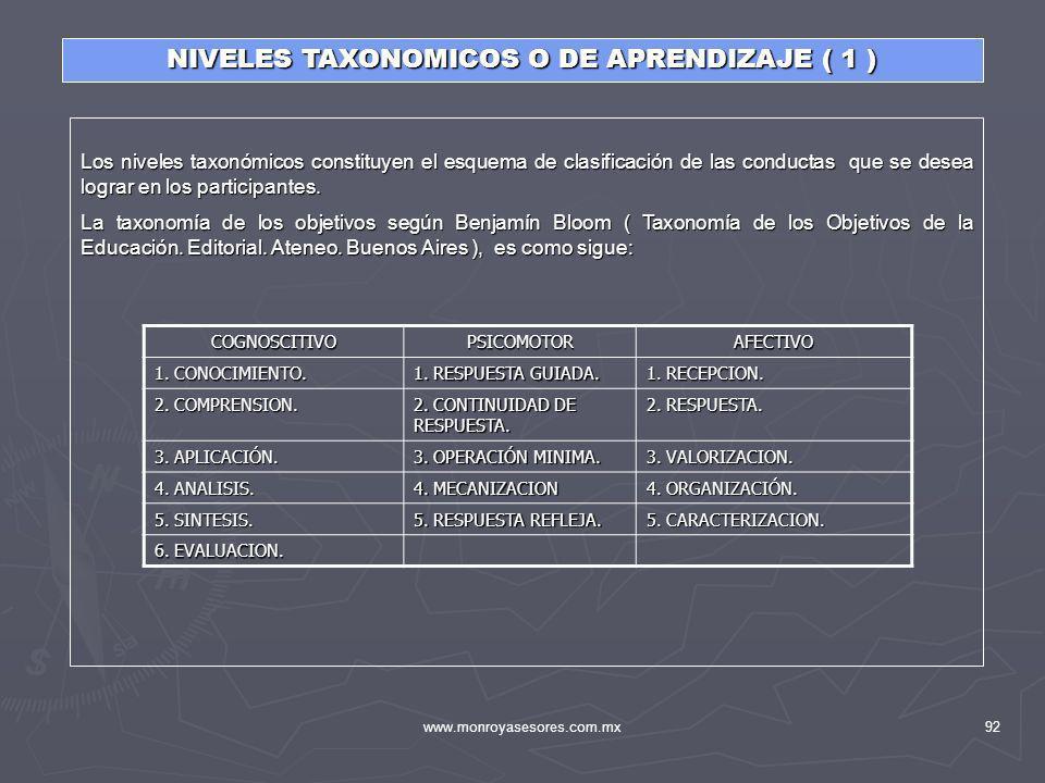 NIVELES TAXONOMICOS O DE APRENDIZAJE ( 1 )
