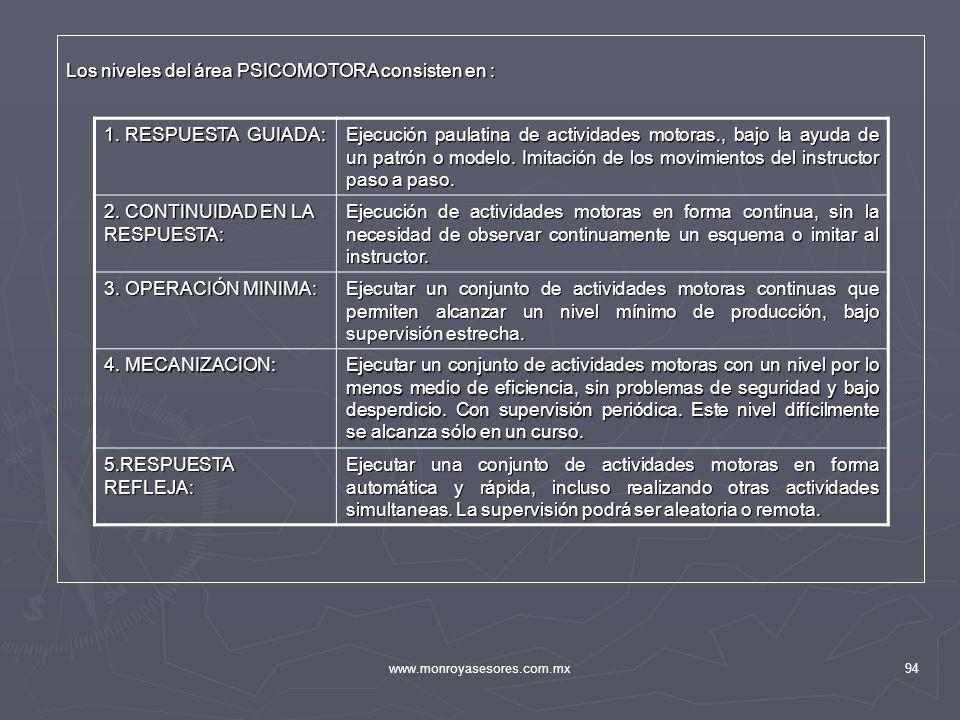 Los niveles del área PSICOMOTORA consisten en : 1. RESPUESTA GUIADA: