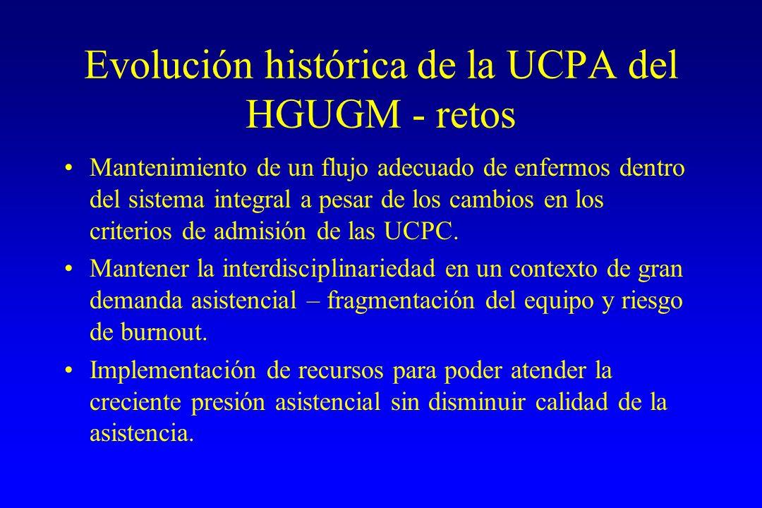 Evolución histórica de la UCPA del HGUGM - retos