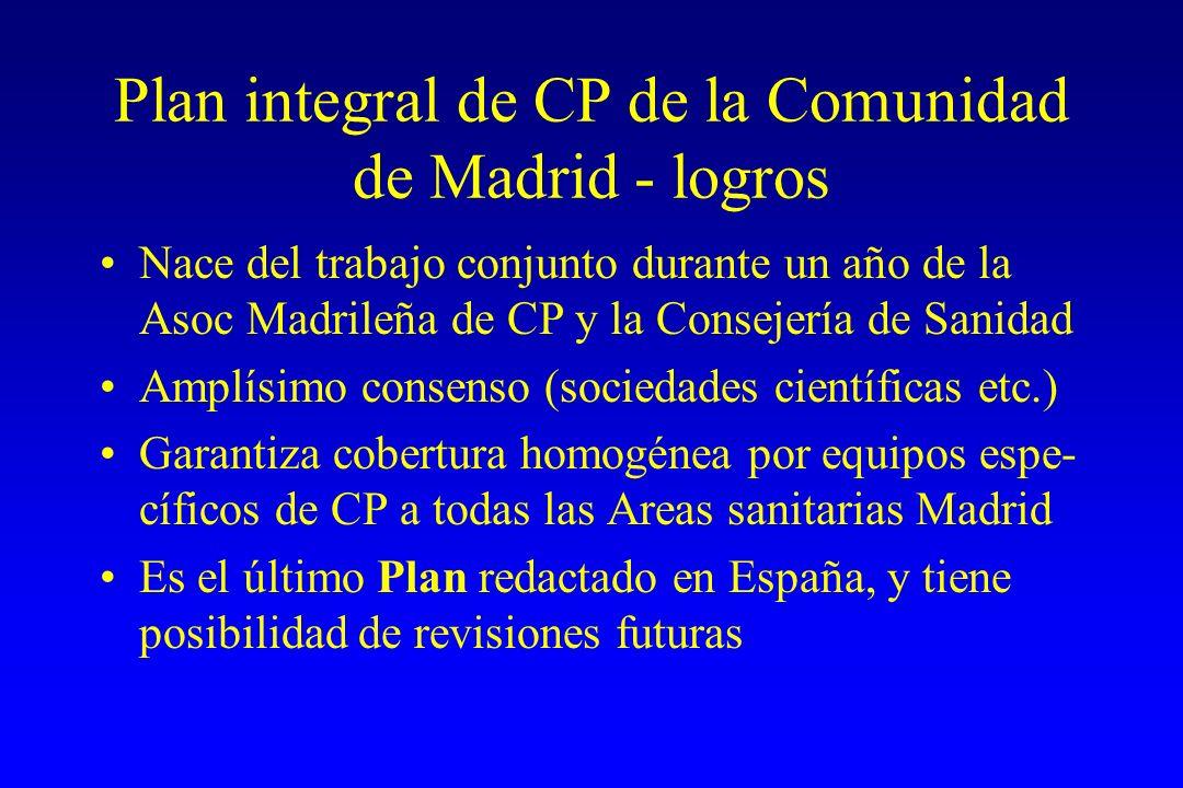 Plan integral de CP de la Comunidad de Madrid - logros