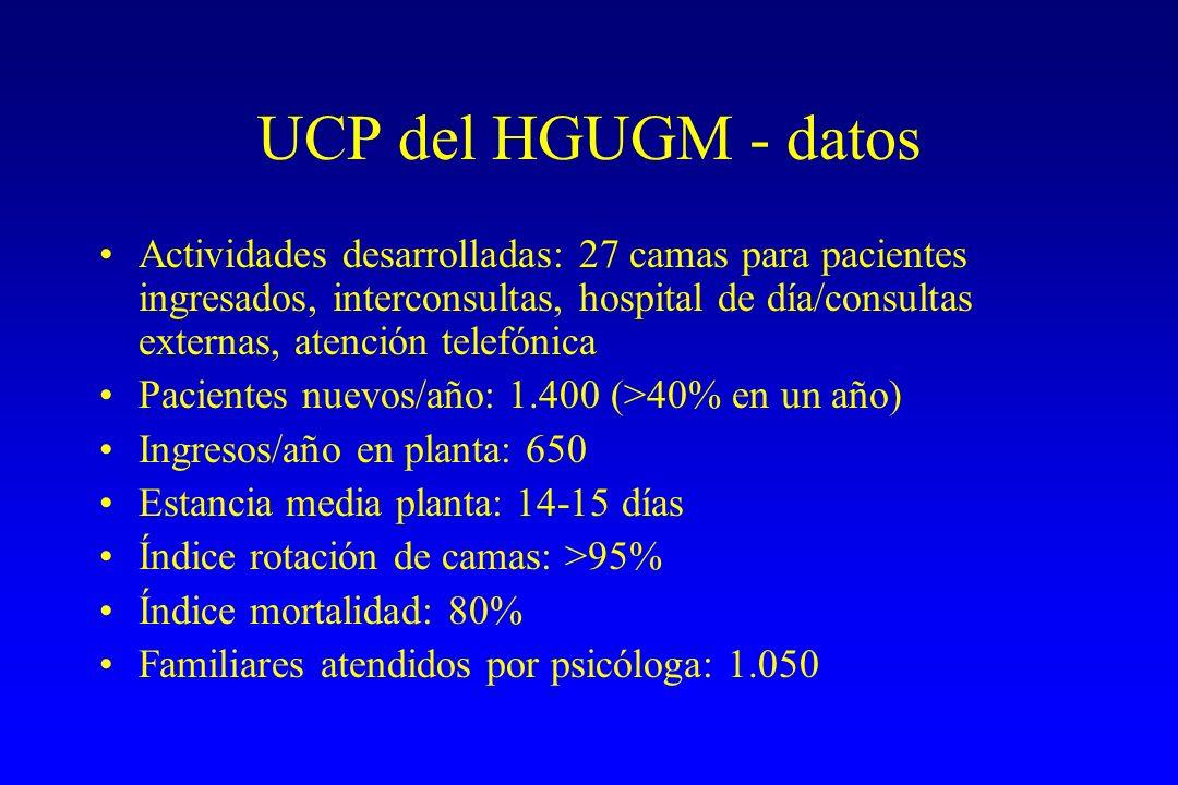 UCP del HGUGM - datos