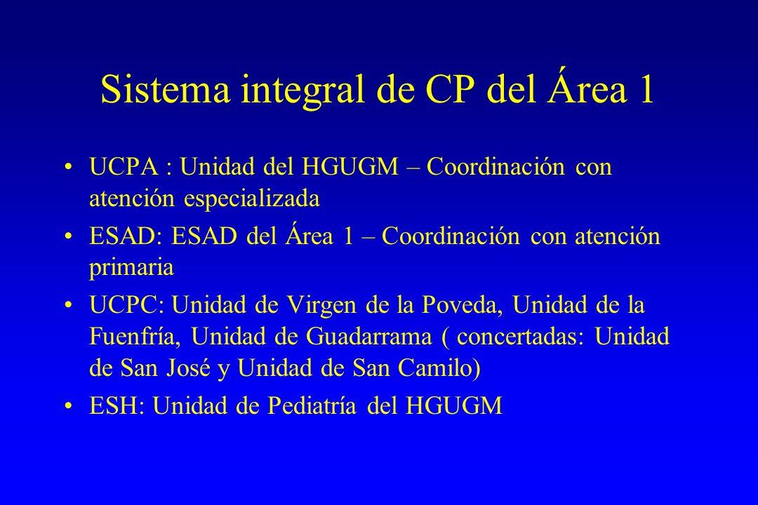 Sistema integral de CP del Área 1