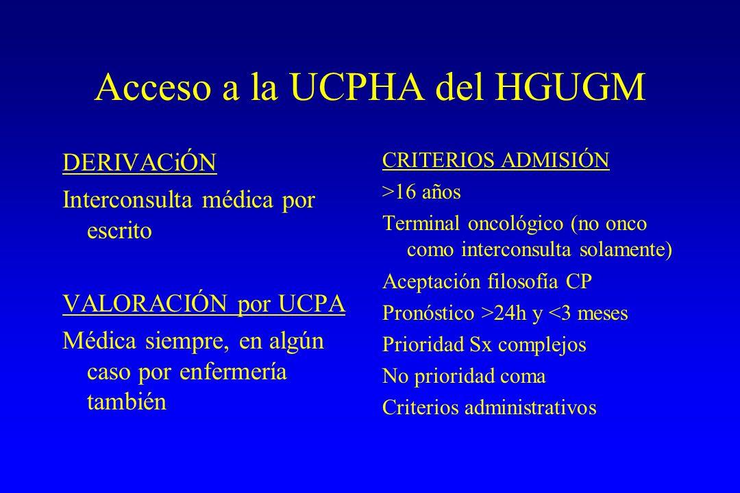 Acceso a la UCPHA del HGUGM