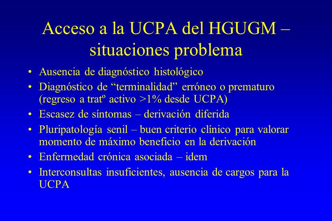Acceso a la UCPA del HGUGM – situaciones problema