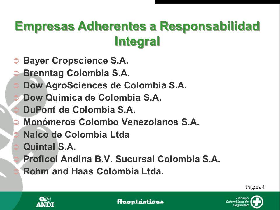 Empresas Adherentes a Responsabilidad Integral