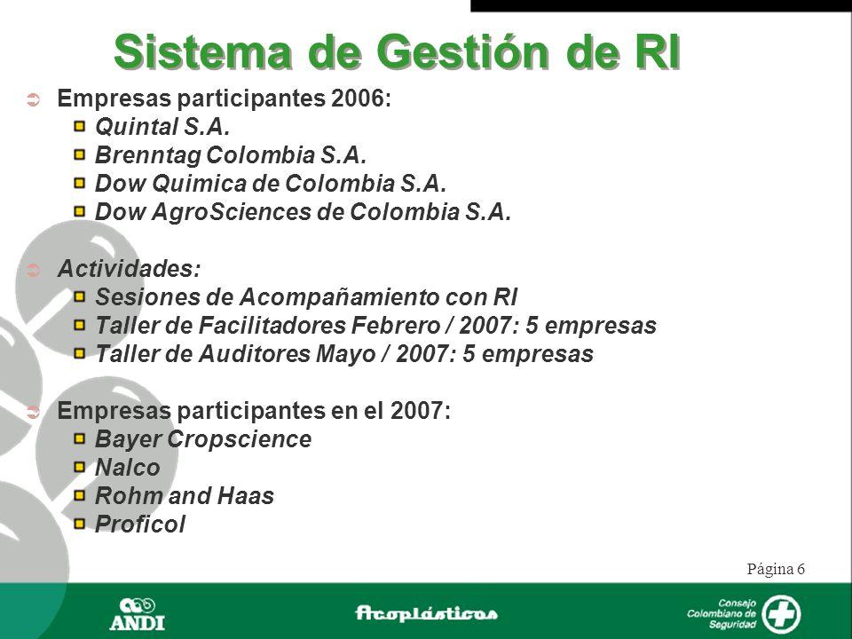 Sistema de Gestión de RI