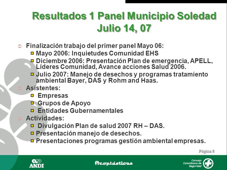 Resultados 1 Panel Municipio Soledad Julio 14, 07