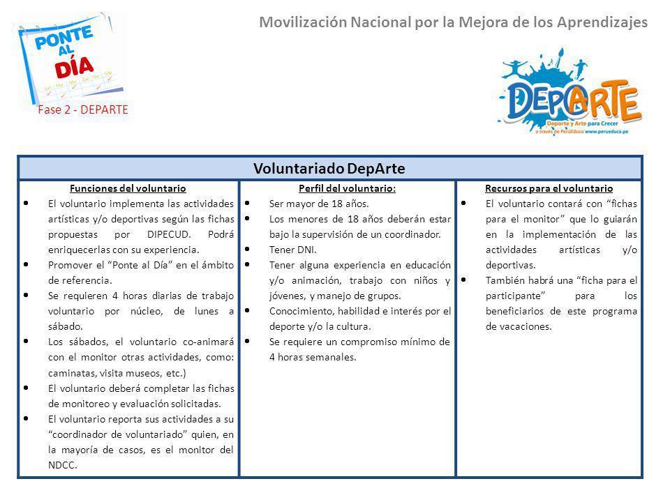 Funciones del voluntario Recursos para el voluntario