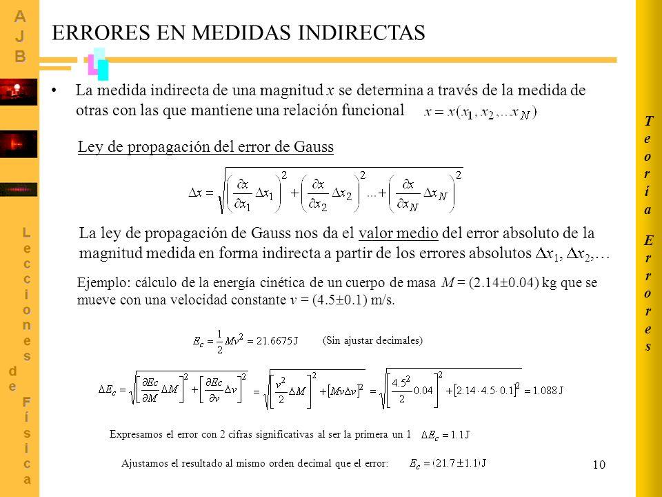 ERRORES EN MEDIDAS INDIRECTAS