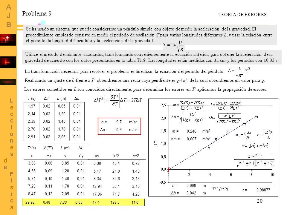Problema 9 TEORÍA DE ERRORES