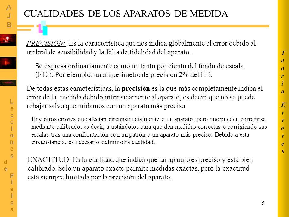 CUALIDADES DE LOS APARATOS DE MEDIDA