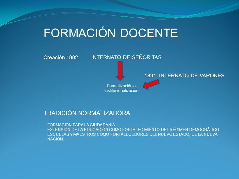 Formalización o Institucionalización