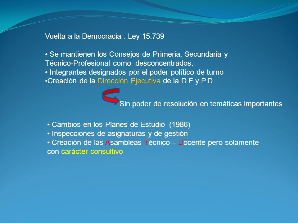 Vuelta a la Democracia : Ley 15.739