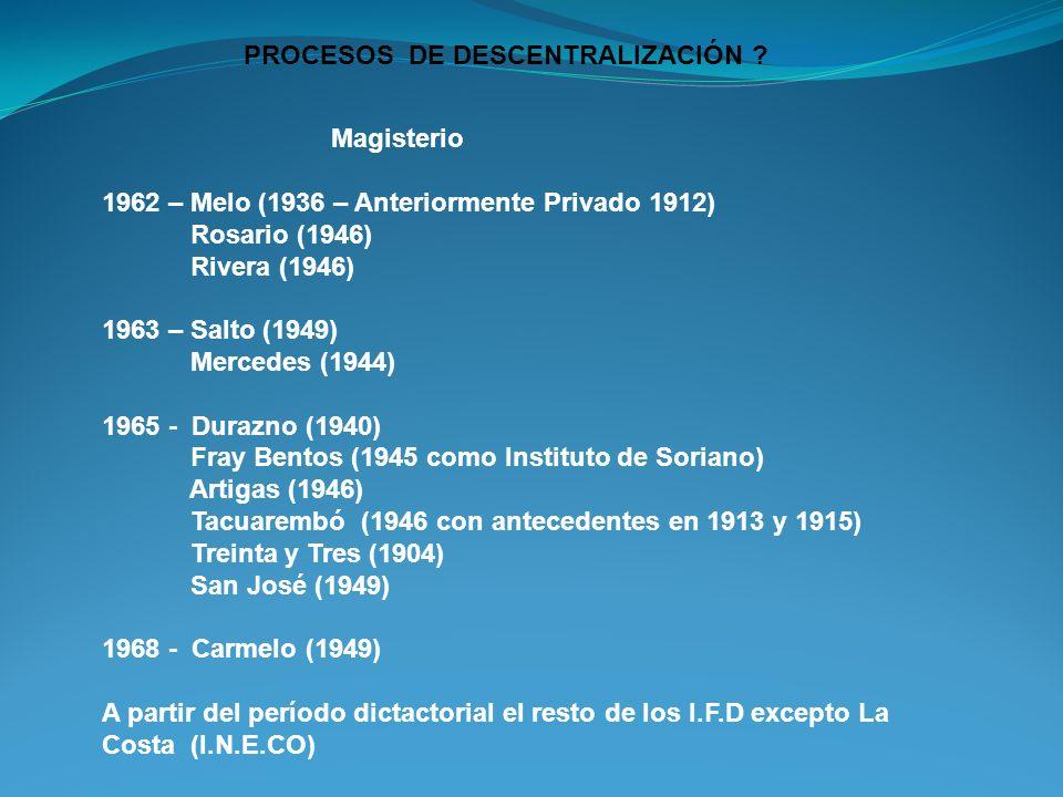 PROCESOS DE DESCENTRALIZACIÓN