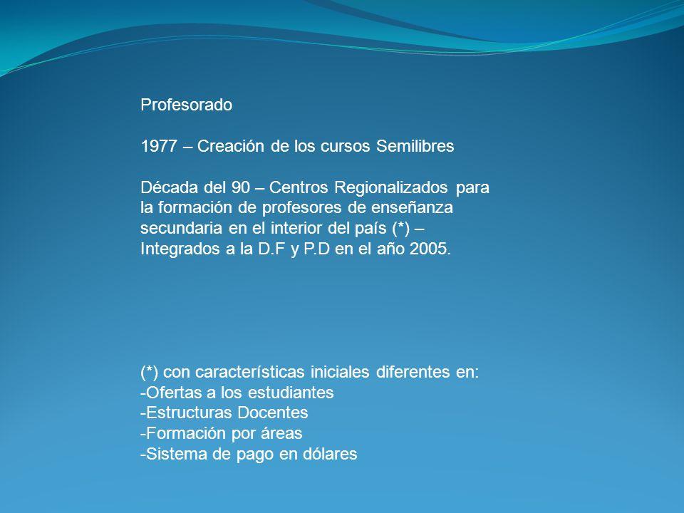Profesorado 1977 – Creación de los cursos Semilibres.