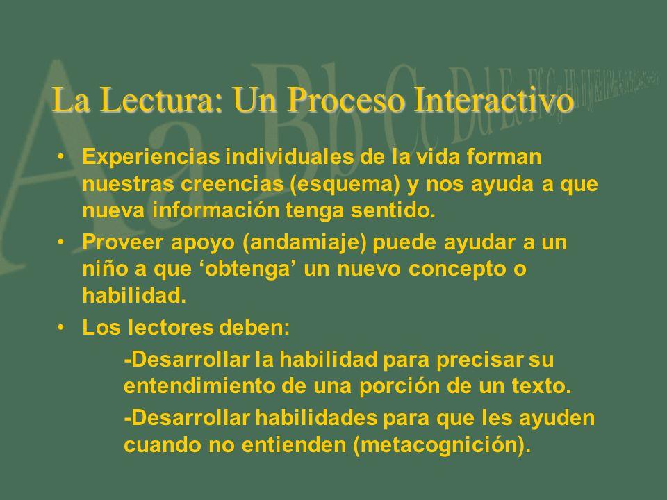 La Lectura: Un Proceso Interactivo