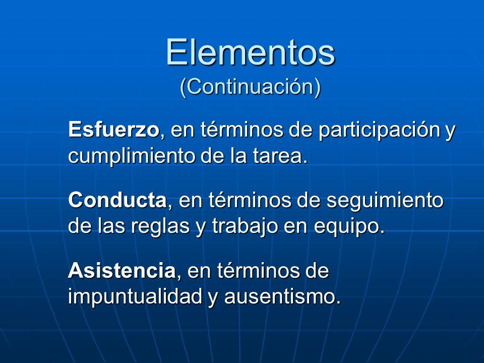 Elementos (Continuación)