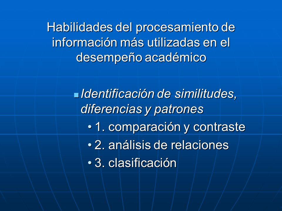 Habilidades del procesamiento de información más utilizadas en el desempeño académico