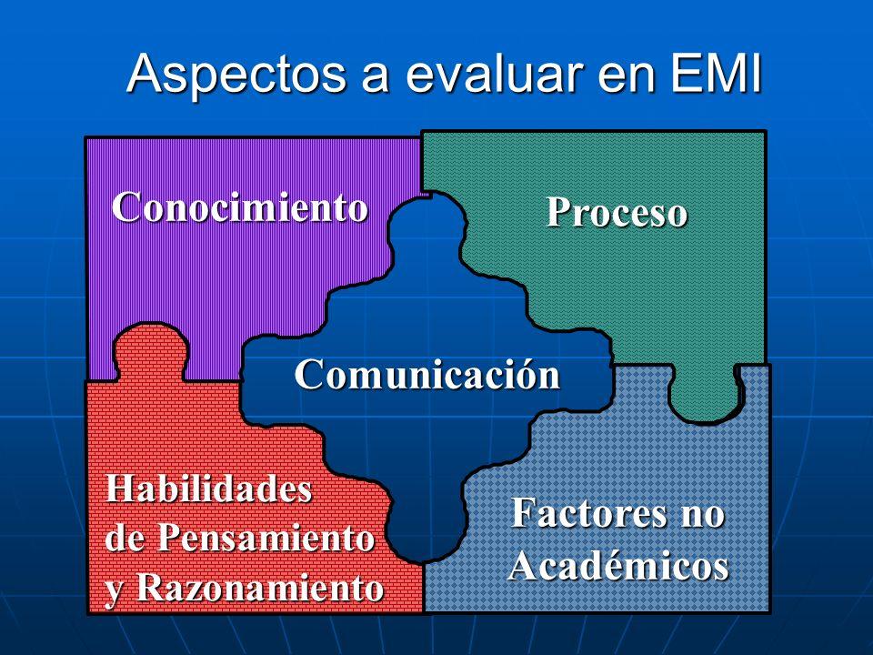 Aspectos a evaluar en EMI