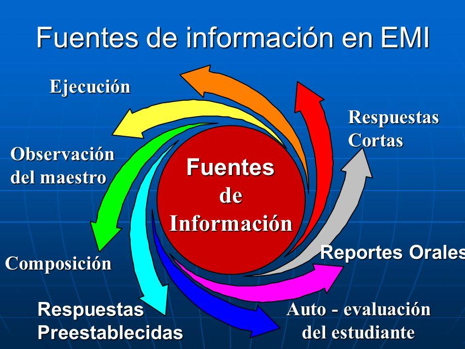 Fuentes de información en EMI