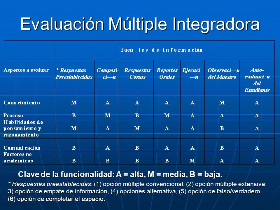 Evaluación Múltiple Integradora