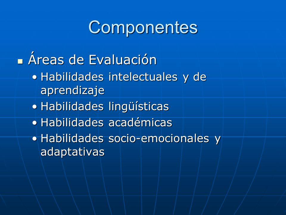 Componentes Áreas de Evaluación