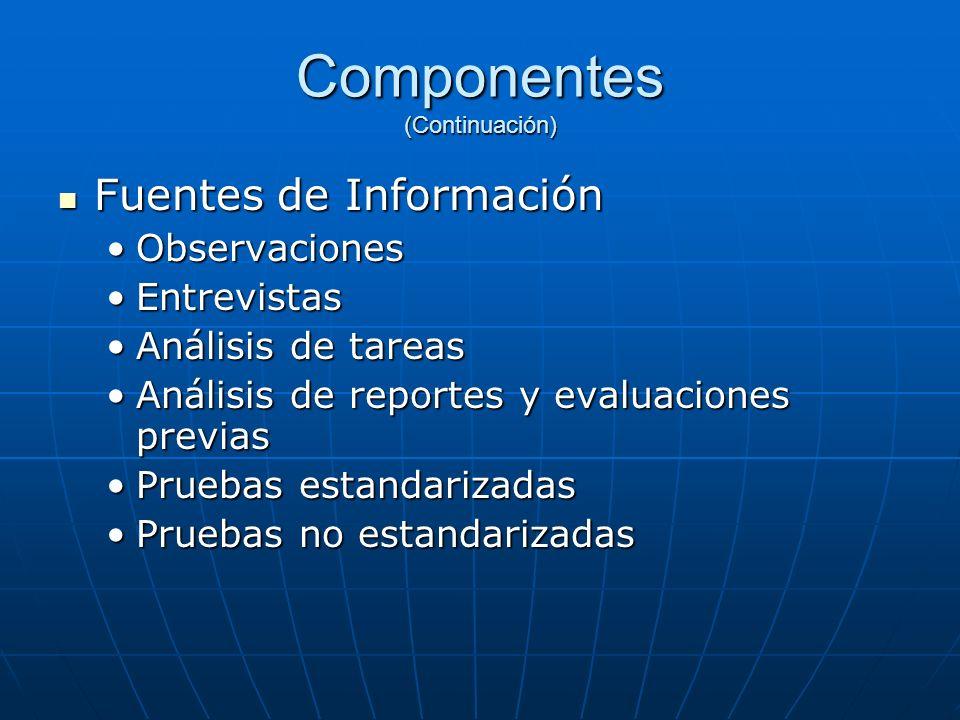 Componentes (Continuación)