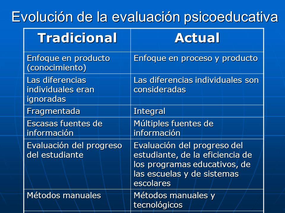 Evolución de la evaluación psicoeducativa