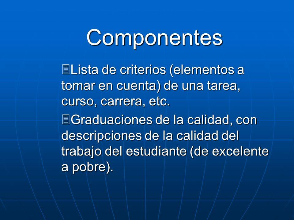 Componentes Lista de criterios (elementos a tomar en cuenta) de una tarea, curso, carrera, etc.