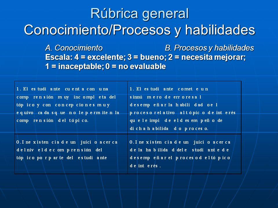 Rúbrica general Conocimiento/Procesos y habilidades