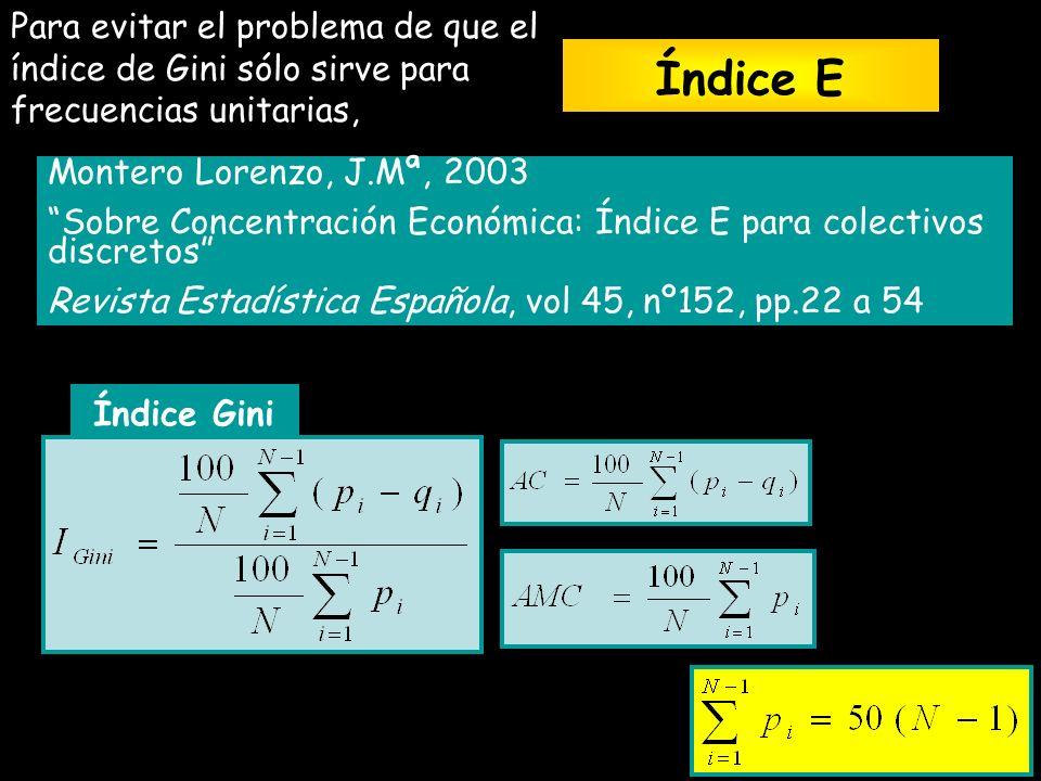 Para evitar el problema de que el índice de Gini sólo sirve para frecuencias unitarias,