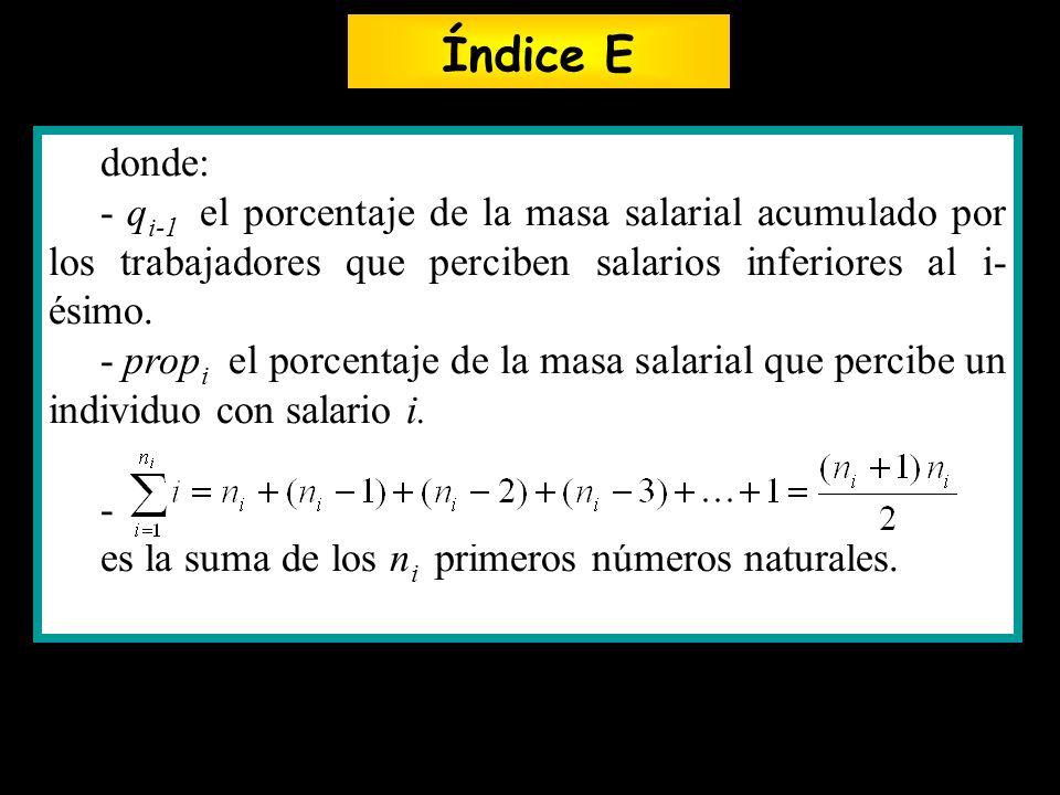 Índice E donde: - qi-1 el porcentaje de la masa salarial acumulado por los trabajadores que perciben salarios inferiores al i-ésimo.