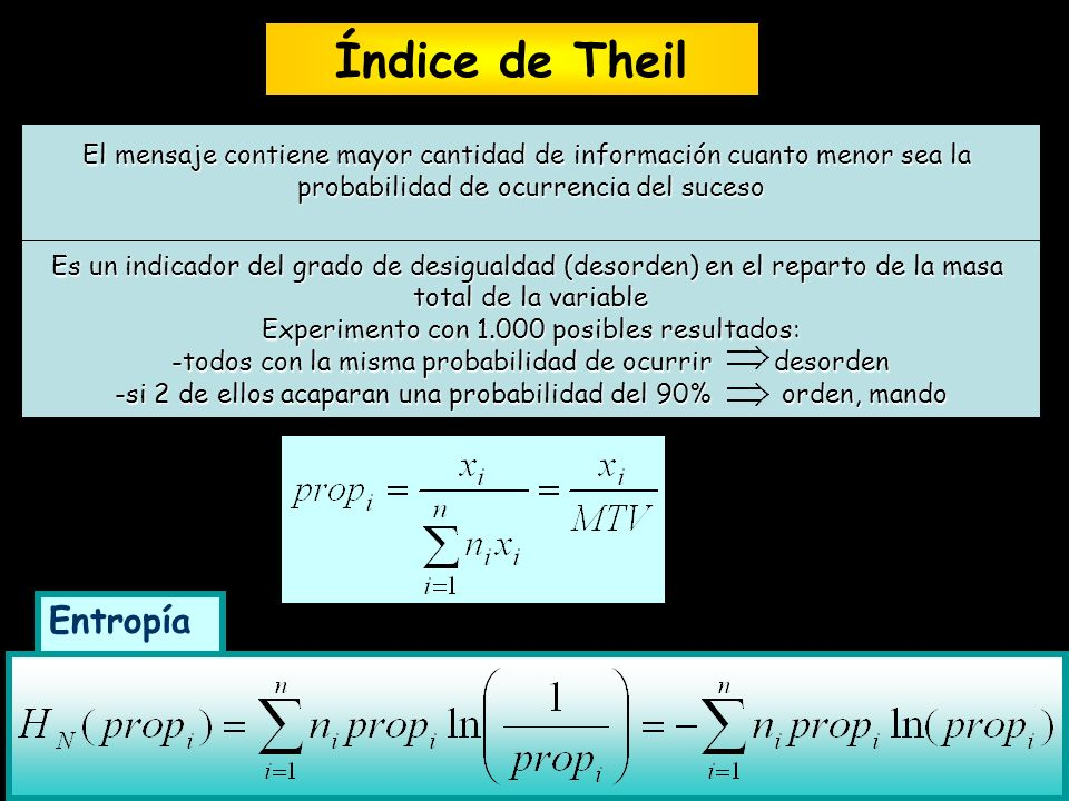 Índice de Theil Coeficiente de Theil